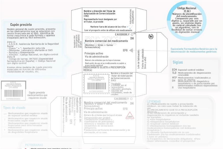 envase-medicamentos-portada-02
